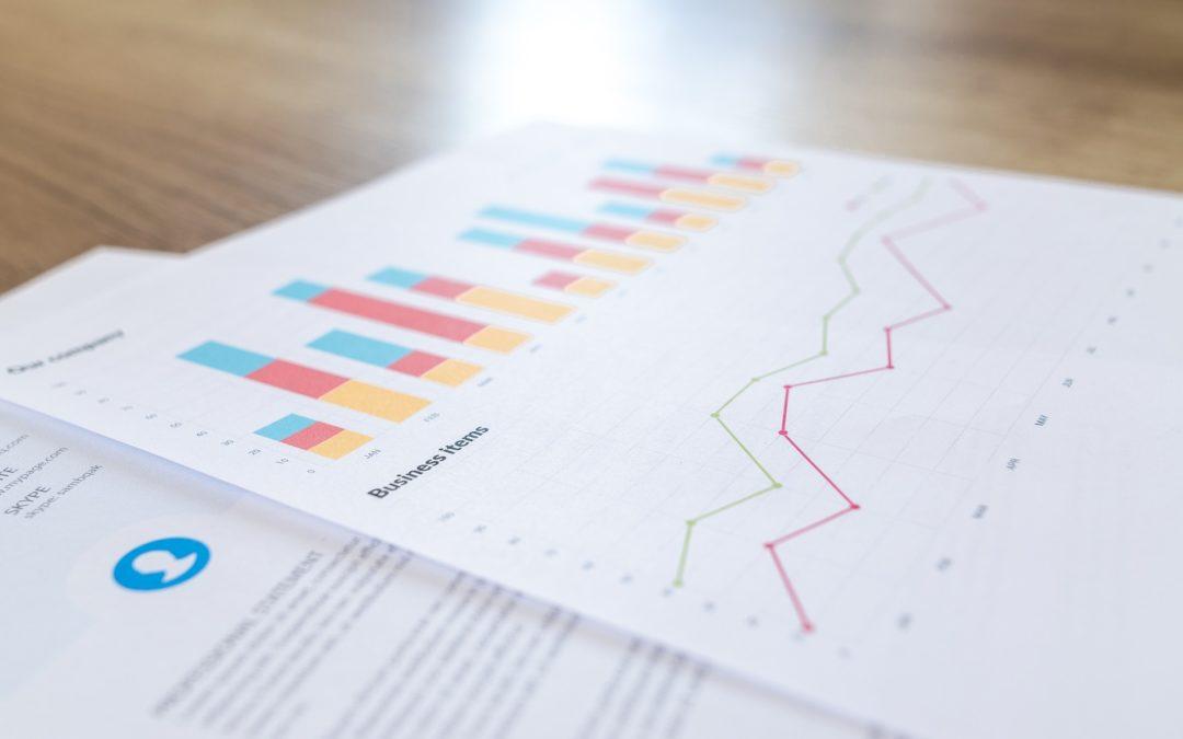 Restructuring brings effects – a rigorous analysis of PROJPRZEM MAKRUM